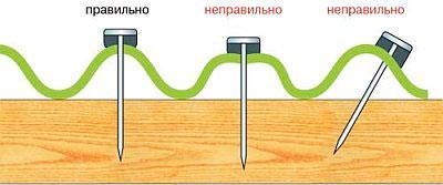 правильный монтаж кровельных гвоздей
