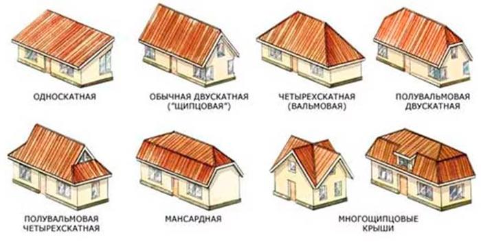 Крыша мансарда варианты