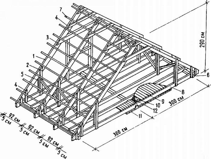 расчеты стропильной системы мансардной крыши