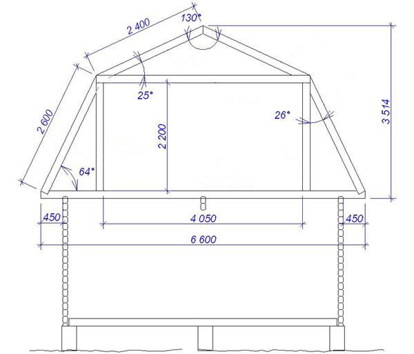 Двухскатная ломаная крыша для бани