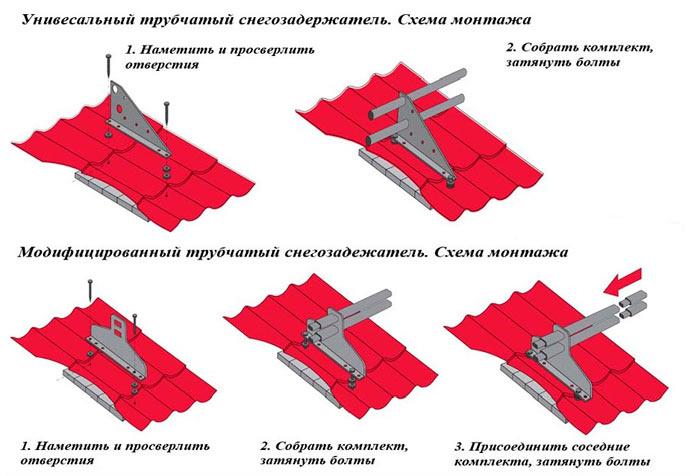 Крепление снегозадержателей на металлочерепицу