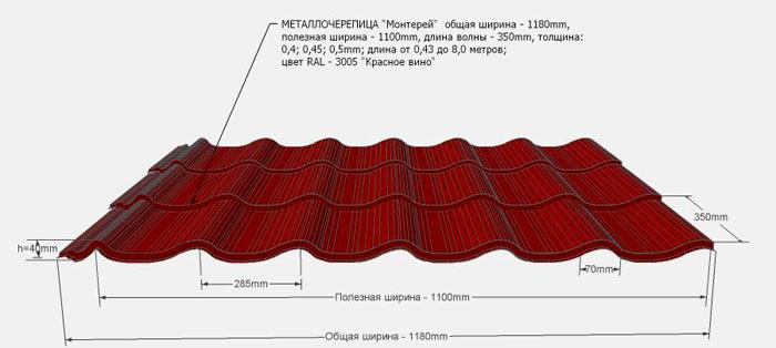 высота волны металлочерепицы