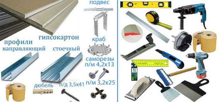 инструменты для монтажа гипсокартона