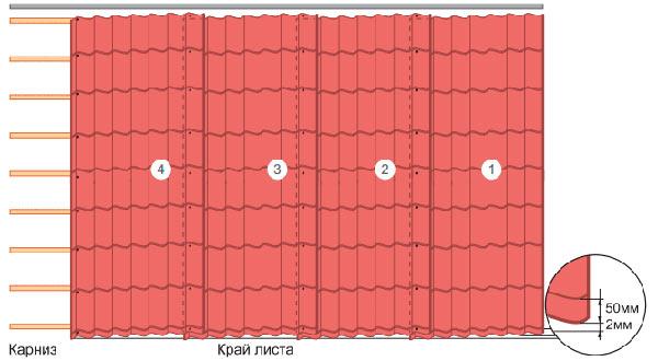 пример количества рядов металлочерепицы