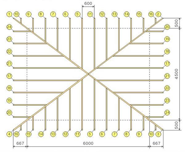пример размеров стропильной системы шатровой крыши