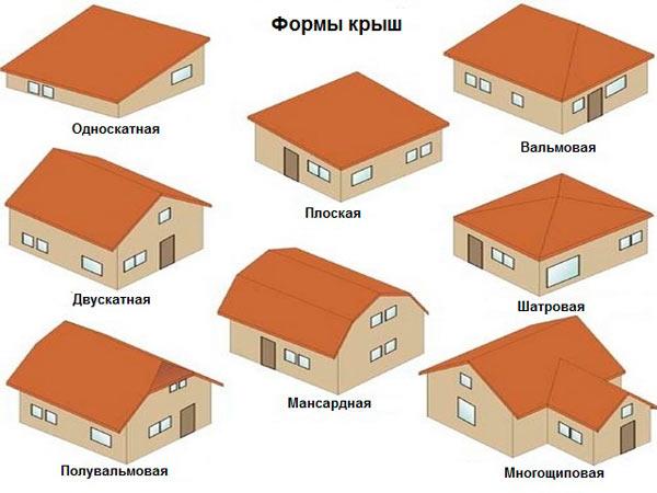 разновидности консткукций крыш под металлочерепицу