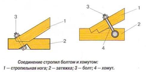 соединение стропила и балки перекрытия болтом