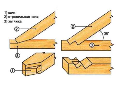 соединение стропила и балки перекрытия вырезанным шипом