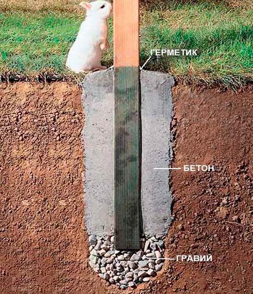 бетонирование опор навеса из металлопрофиля