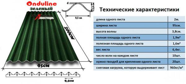 параметры листа ондулина (битумного шифера)