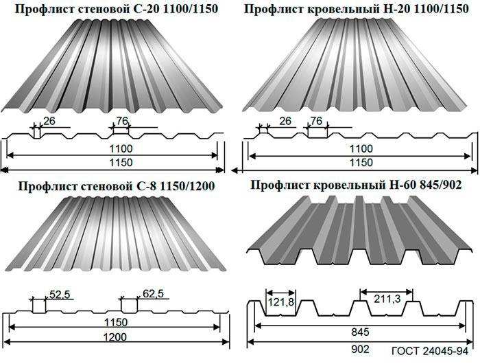 параметры профлиста для крыши
