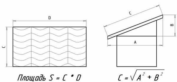 расчет площади односкатной крыши для профнастила