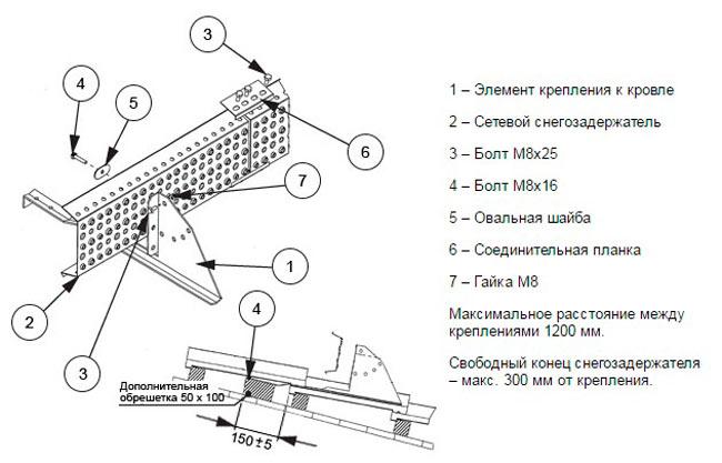 схема установки решетчатого снегозадержателя на профлист