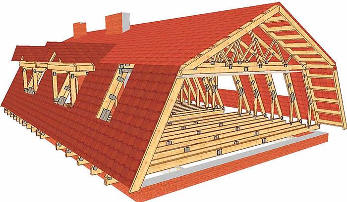 мансардная ломаная крыша с увеличенной площадью