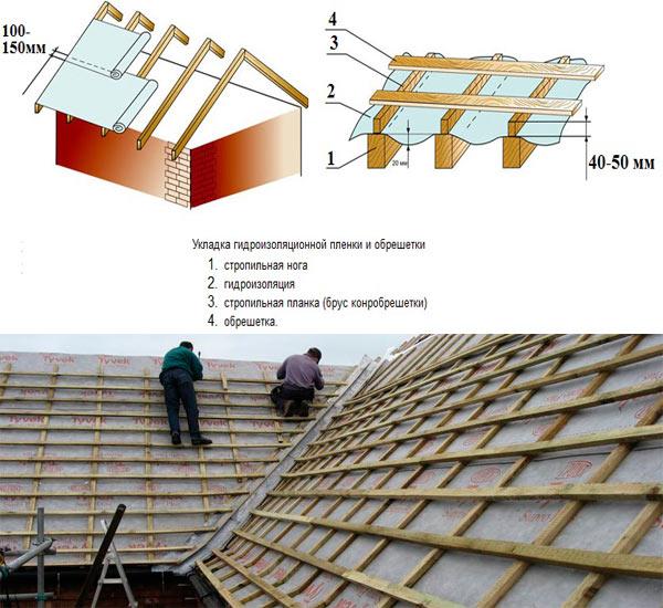 Как правильно сделать крышу под профнастил 248