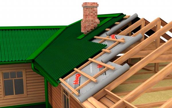направление укладки гидроизоляции на крышу из профнастила