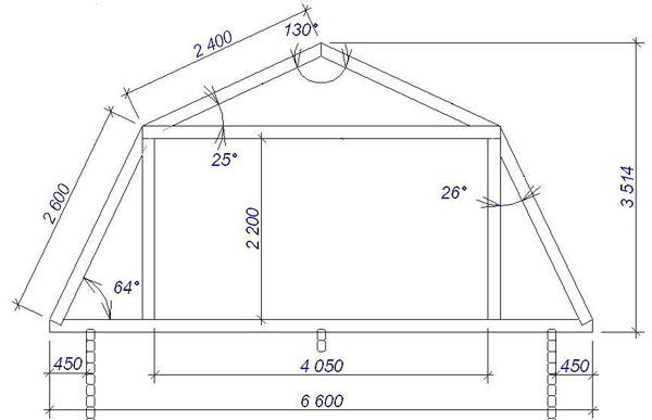 параметры мансардной ломаной крыши