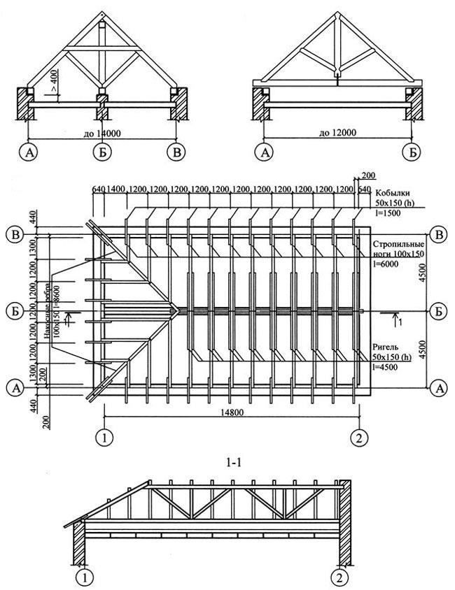 пример чертежа стропильной системы крыши с четырьмя скатами