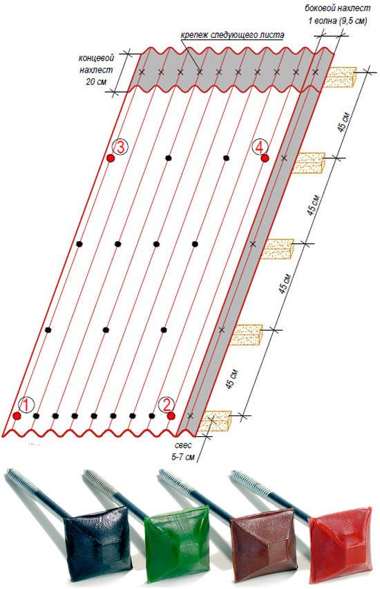 схема крепления ондулина кровельными гвоздями