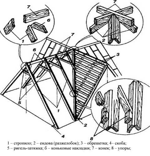 чертеж стропильной системы многощипцовой крыши