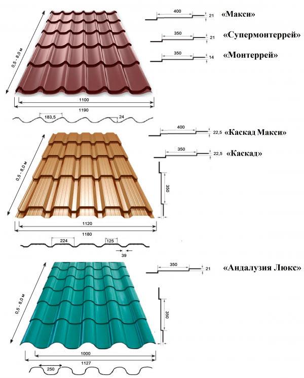 разновидности листов металлочерепицы для кровли