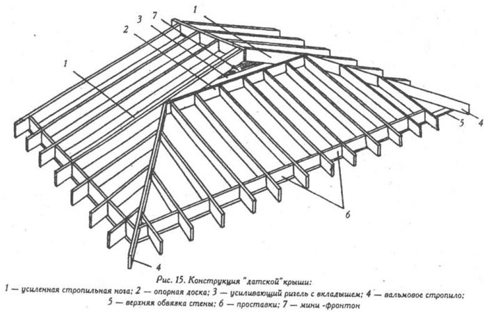 стропильная система датской крыши