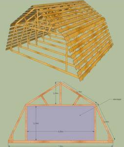 Крыша ломаная двухскатная 169