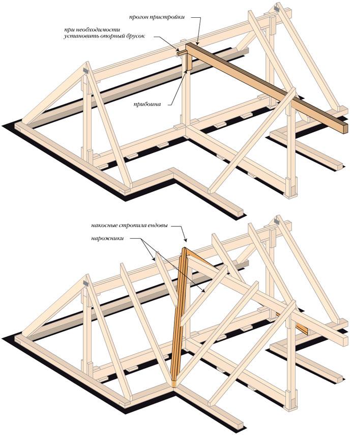 Т образная крыша как правильно сделать 3