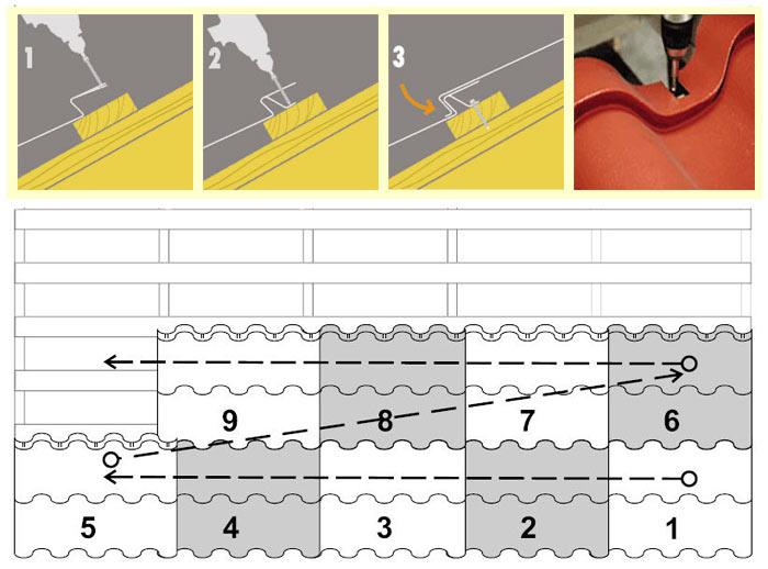 инструкция по монтажу металлочерепицы андалузия
