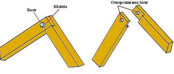 крепление стропил путем врубки в полдерева