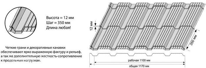 размеры металлочерепицы каскад