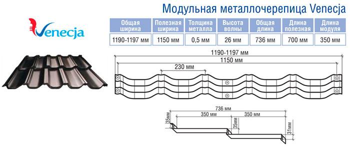 характеристики модульной металлочерепицы венеция