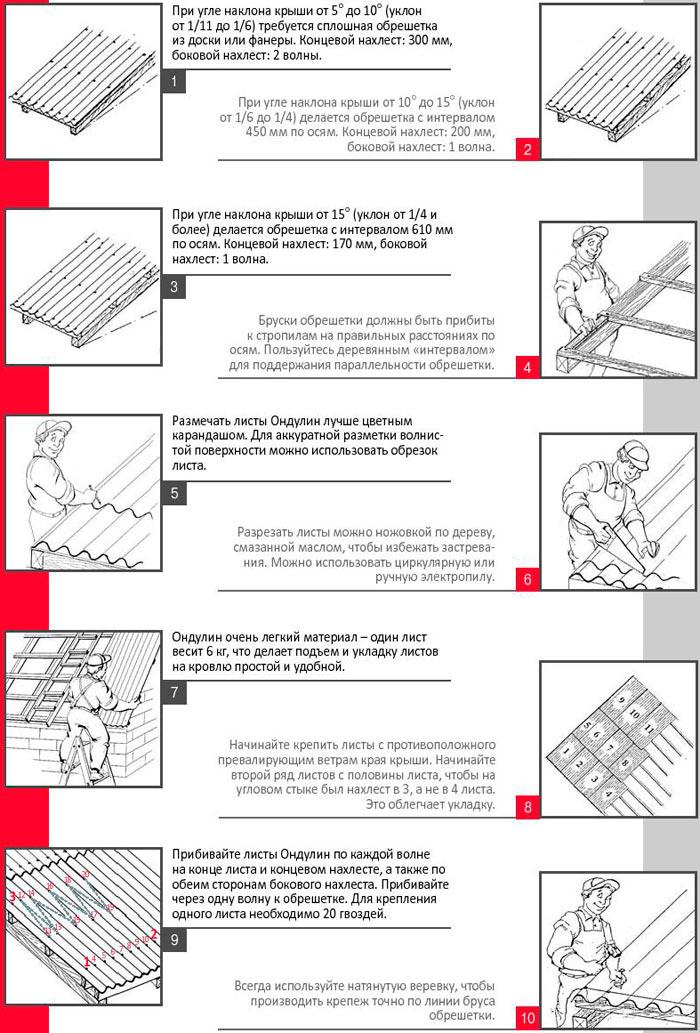 иллюстрированная пошаговая инструкция по монтажу ондулина - часть 1