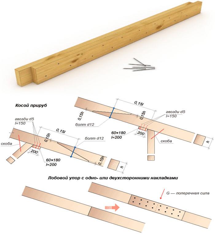 методы наращивания стропил для двухскатной крыши
