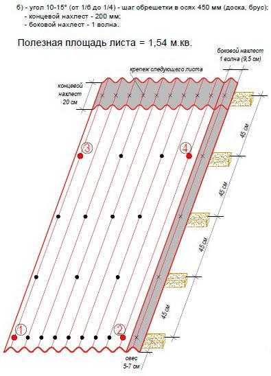 Крыши для гидроизоляция купить мембранная