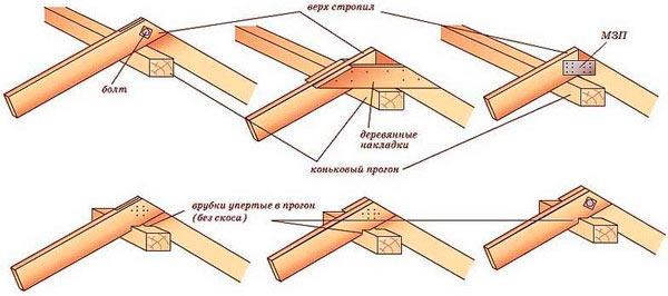 примеры крепления стропил двухскатной крыши между собой в коньке