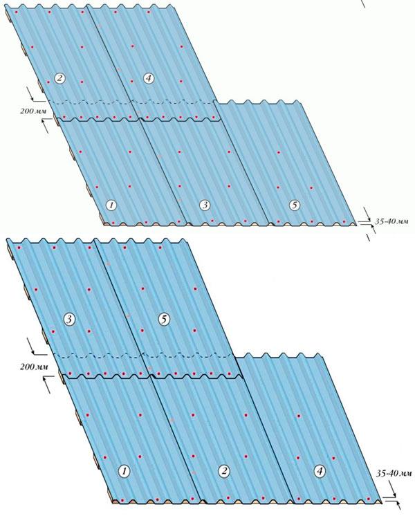 способы крепления листов профнастила на крыше