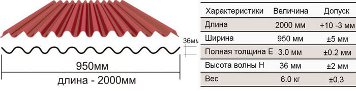стандартный размер листа ондулина