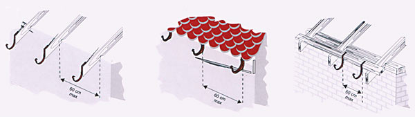 монтаж кронштейнов для металлического водостока