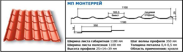 параметры металлочерепицы мп монтеррей