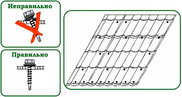 схема правильного крепления листов металлочерепицы на крыше