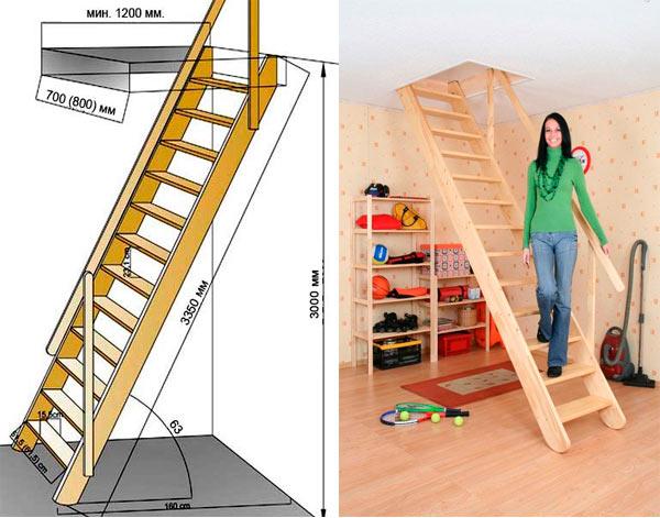 Как сделать лестницу на мансарду своими руками 77