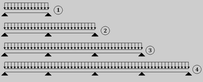 схема опирания профилированного листа