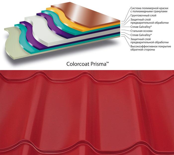 структура металлочерепицы призма