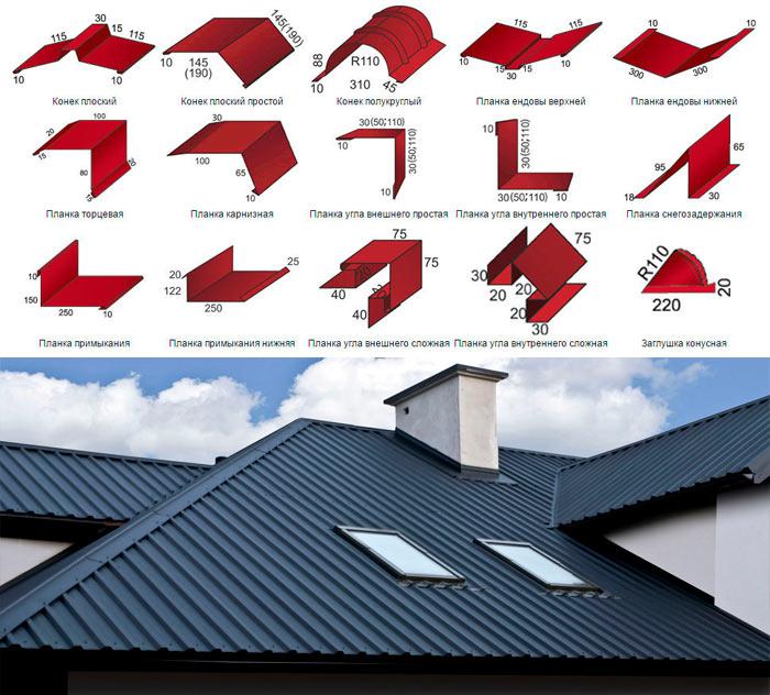 доборные элементы для крыши из профлиста