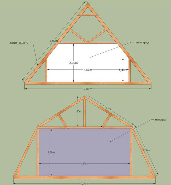 схема разновидности мансардной комнаты