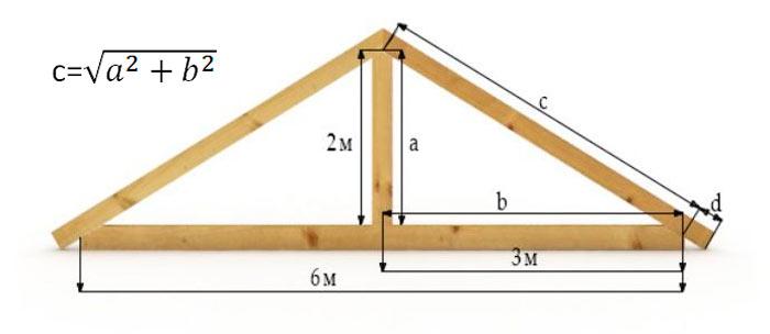 расчет длины стропил по теореме пифагора