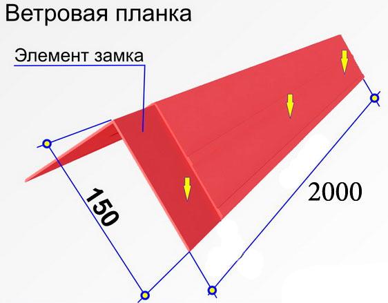 размер ветровой планки для профнастила