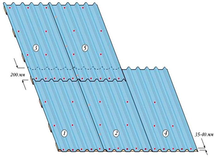 как закручивать саморезы в профнастил на крышу