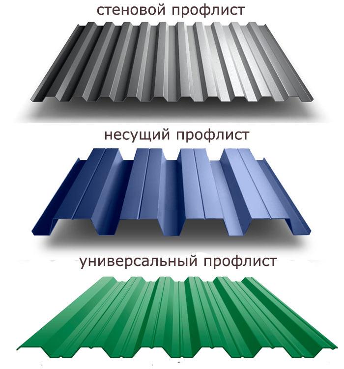 виды стенового профнастила